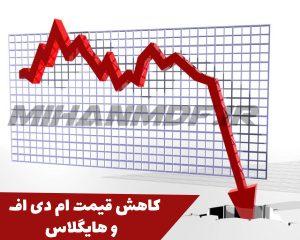 کاهش قیمت ام دی اف به یک میلیون و سیصد